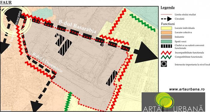 Analiza urbanistica uzinele Malaxa